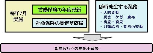 term004