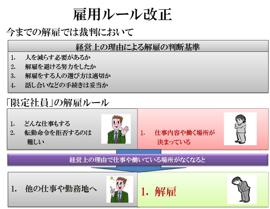 Koyou201306-2