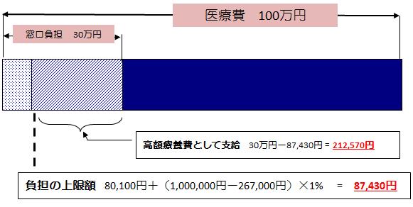 kougakuiryou02